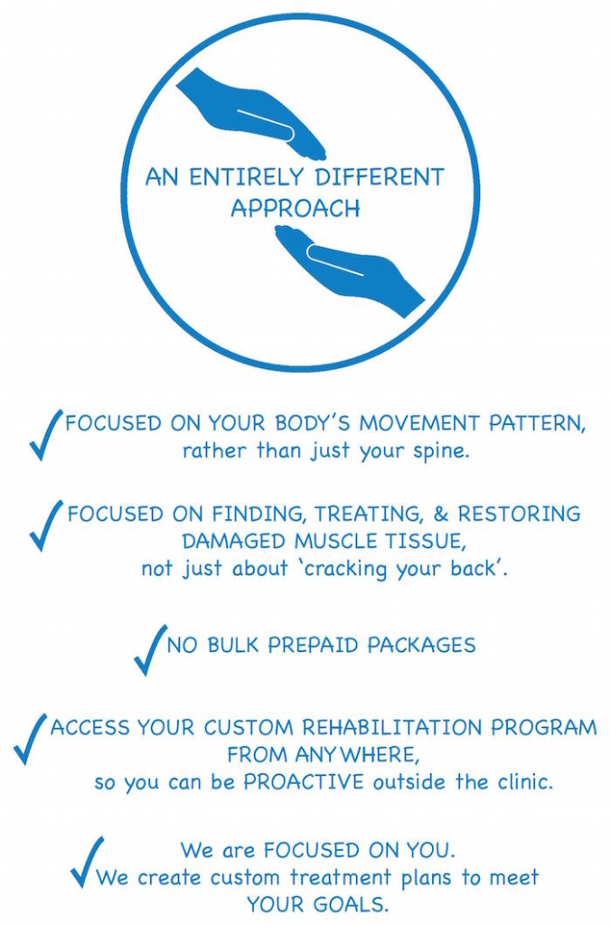 different approach, Chiropractor nyc, 10036, TAI Chiropractic, movement, sports chiropractic, physical therapy